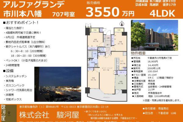 アルファグランデ市川本八幡 3550万円 .jpg